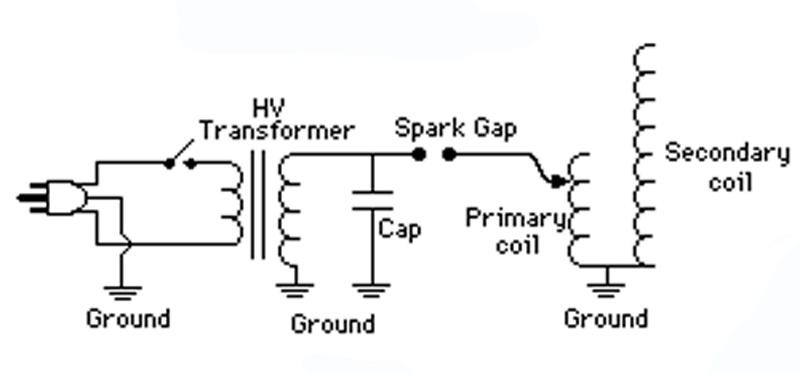 Diagram For Generator In Addition Tesla Gun On Tesla Coil Gun